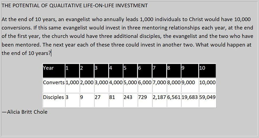 FitF: Life-on-Life Investment